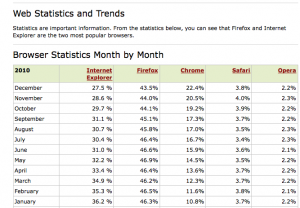 web-browser-stats